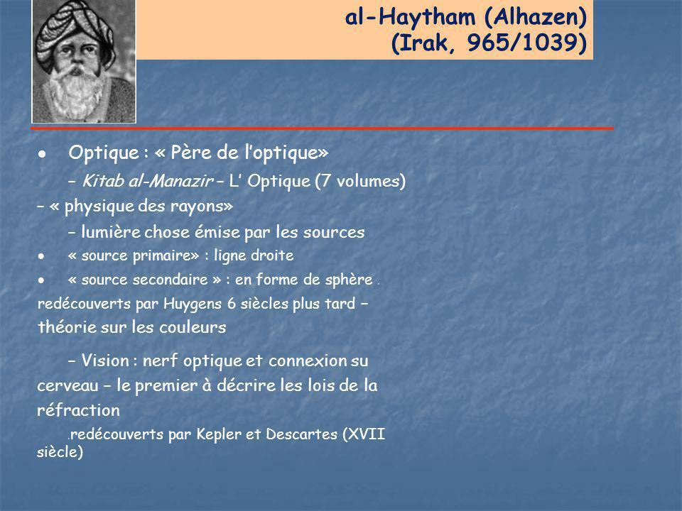 al-Haytham (Alhazen) (Irak, 965/1039) Optique : « Père de l'optique»