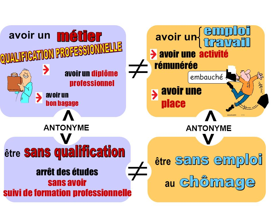 Sur la piste de la notion de QUALIFICATION PROFESSIONNELLE