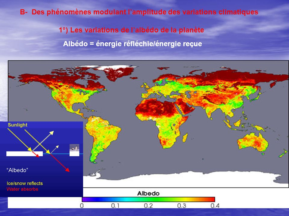 1°) Les variations de l'albédo de la planète