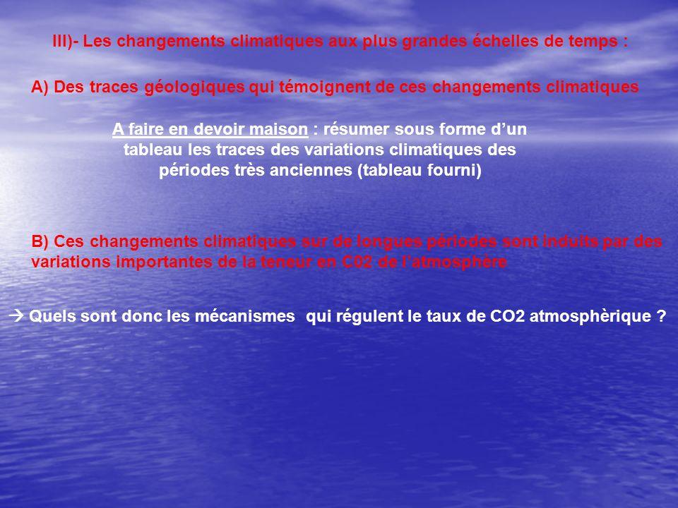 III)- Les changements climatiques aux plus grandes échelles de temps :