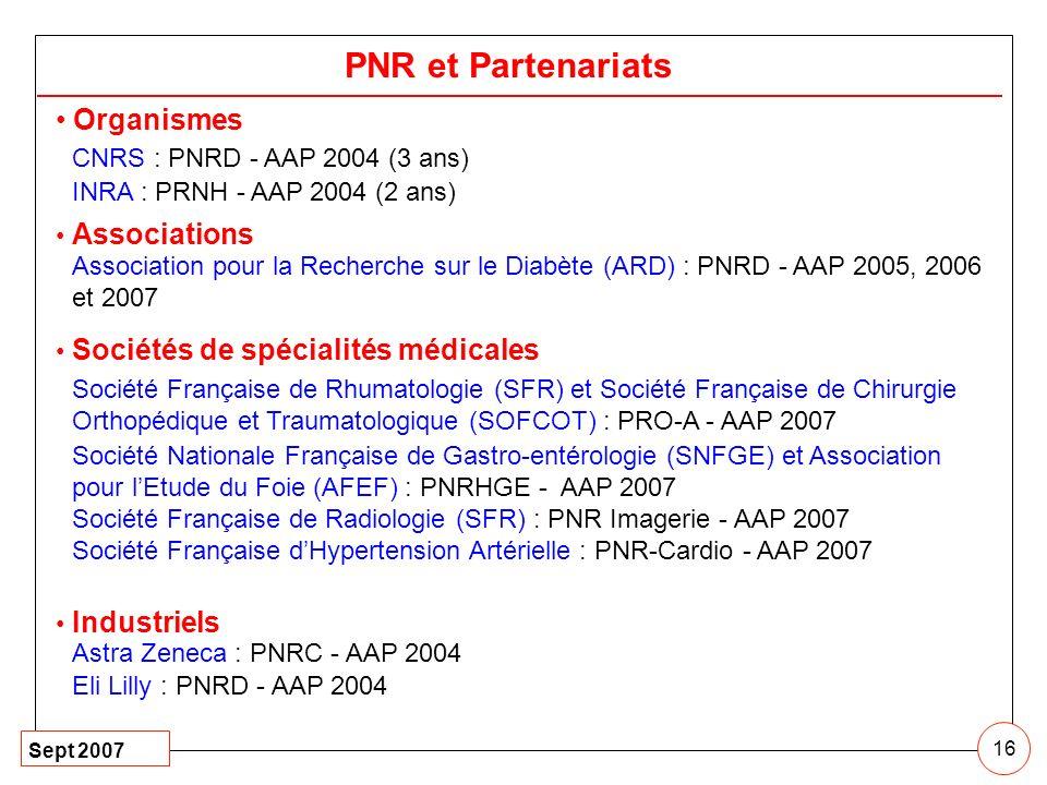 PNR et Partenariats Organismes CNRS : PNRD - AAP 2004 (3 ans)