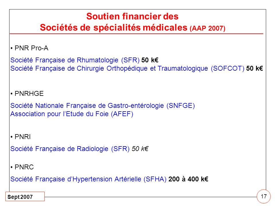 Sociétés de spécialités médicales (AAP 2007)