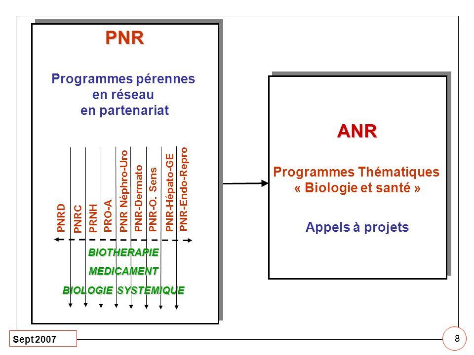 Programmes Thématiques