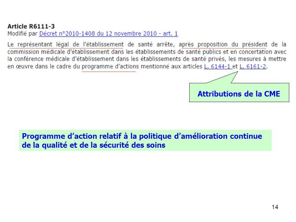 Attributions de la CME Programme d'action relatif à la politique d'amélioration continue.