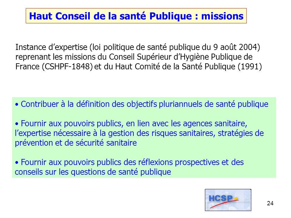 Haut Conseil de la santé Publique : missions