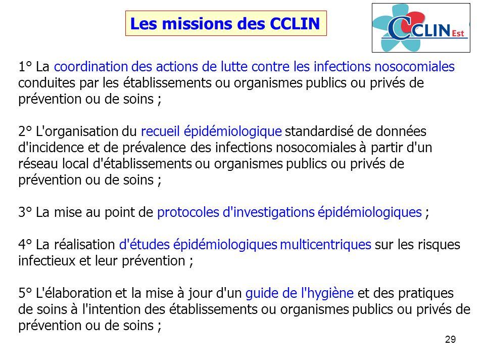 Les missions des CCLIN