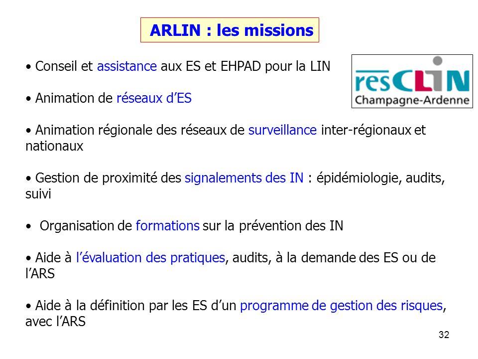 ARLIN : les missions Conseil et assistance aux ES et EHPAD pour la LIN