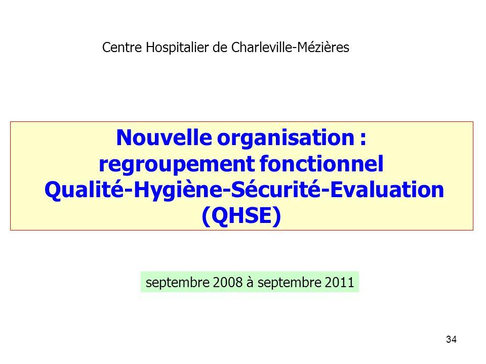 Nouvelle organisation : regroupement fonctionnel