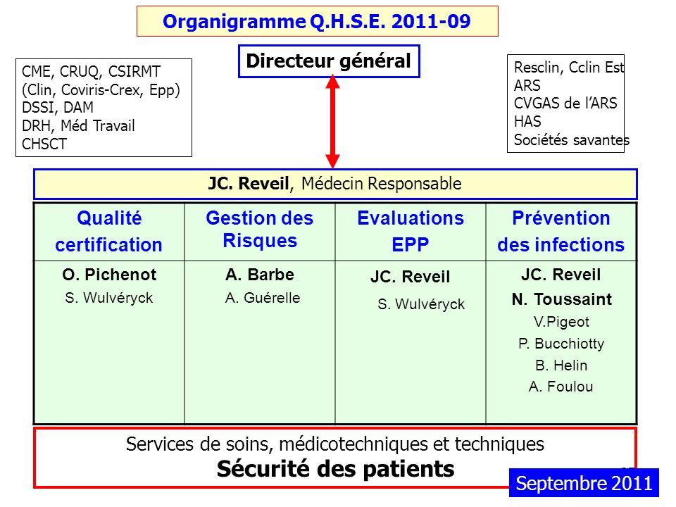 Sécurité des patients Organigramme Q.H.S.E. 2011-09 Directeur général