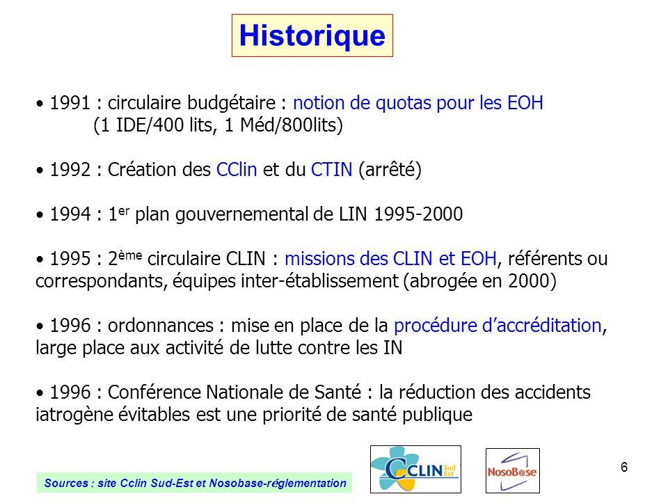 Historique1991 : circulaire budgétaire : notion de quotas pour les EOH. (1 IDE/400 lits, 1 Méd/800lits)