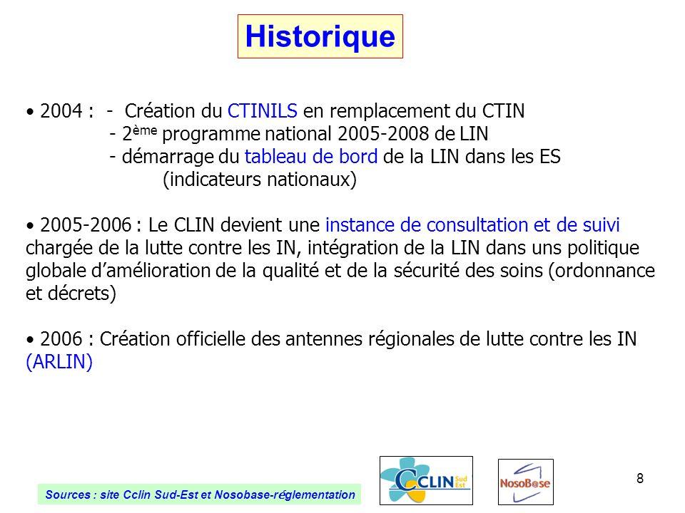Historique 2004 : - Création du CTINILS en remplacement du CTIN