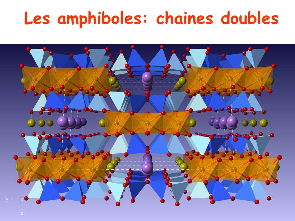 Les amphiboles: chaines doubles