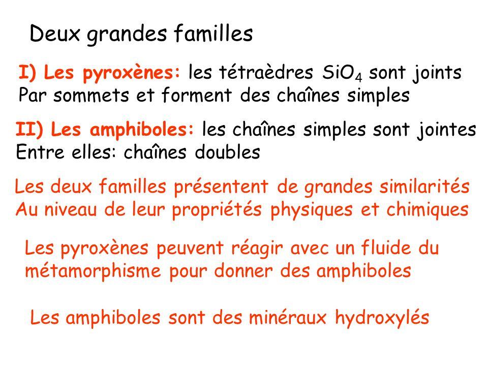 Deux grandes familles I) Les pyroxènes: les tétraèdres SiO4 sont joints. Par sommets et forment des chaînes simples.