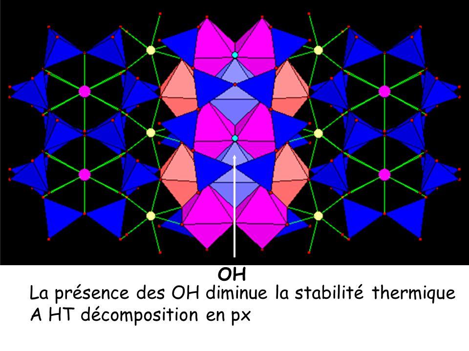 OH La présence des OH diminue la stabilité thermique A HT décomposition en px