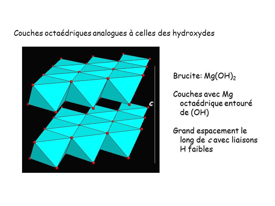 Couches octaédriques analogues à celles des hydroxydes