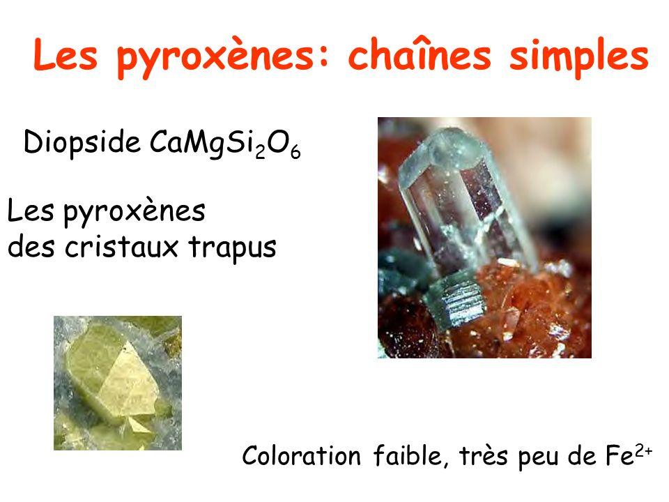 Les pyroxènes: chaînes simples