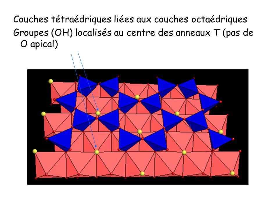 Couches tétraédriques liées aux couches octaédriques