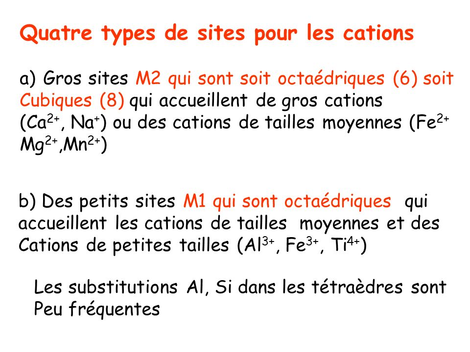 Quatre types de sites pour les cations