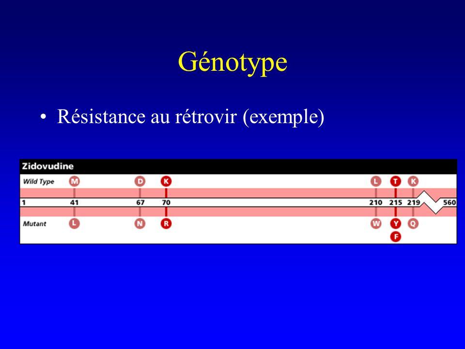 Génotype Résistance au rétrovir (exemple)