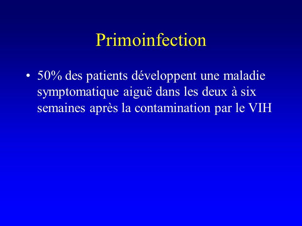 Primoinfection 50% des patients développent une maladie symptomatique aiguë dans les deux à six semaines après la contamination par le VIH.