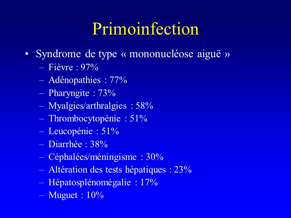 Primoinfection Syndrome de type « mononucléose aiguë » Fièvre : 97%