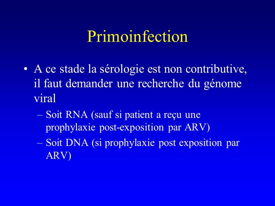Primoinfection A ce stade la sérologie est non contributive, il faut demander une recherche du génome viral.