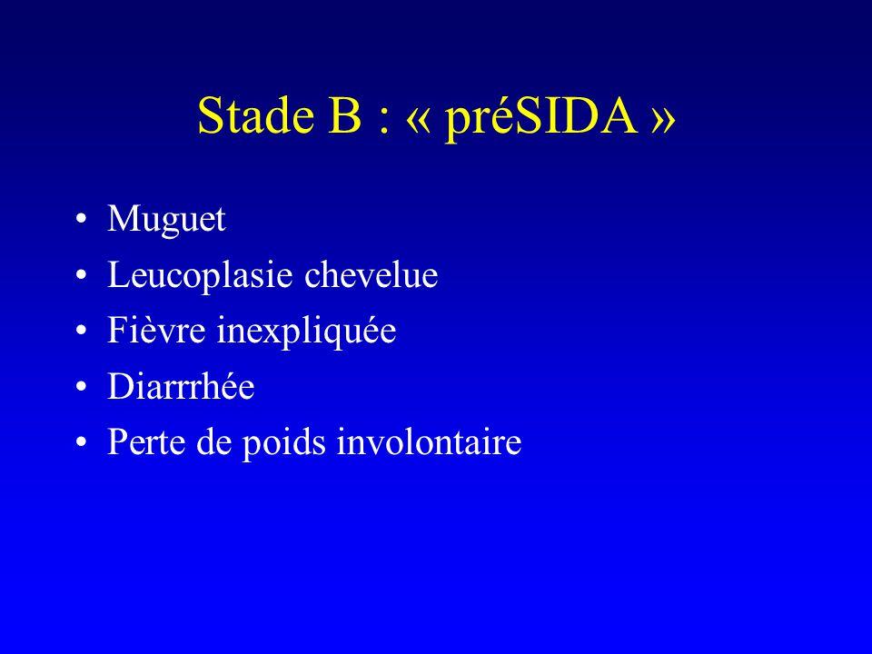 Stade B : « préSIDA » Muguet Leucoplasie chevelue Fièvre inexpliquée