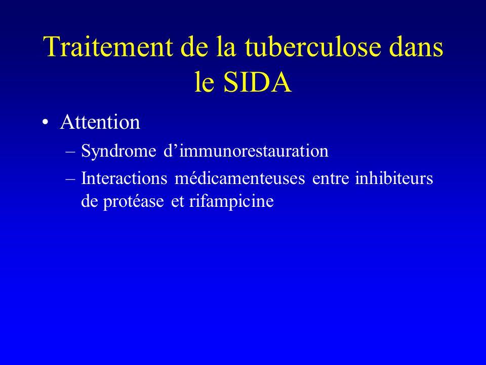 Traitement de la tuberculose dans le SIDA