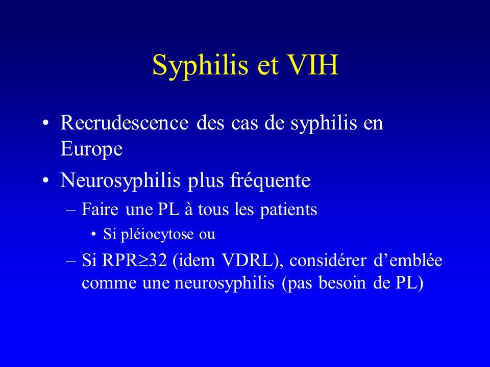 Syphilis et VIH Recrudescence des cas de syphilis en Europe