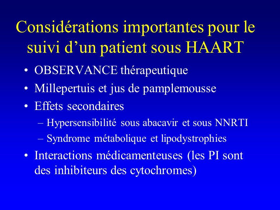 Considérations importantes pour le suivi d'un patient sous HAART