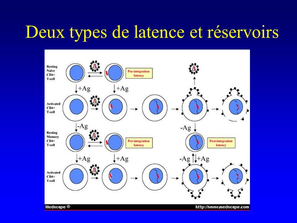 Deux types de latence et réservoirs