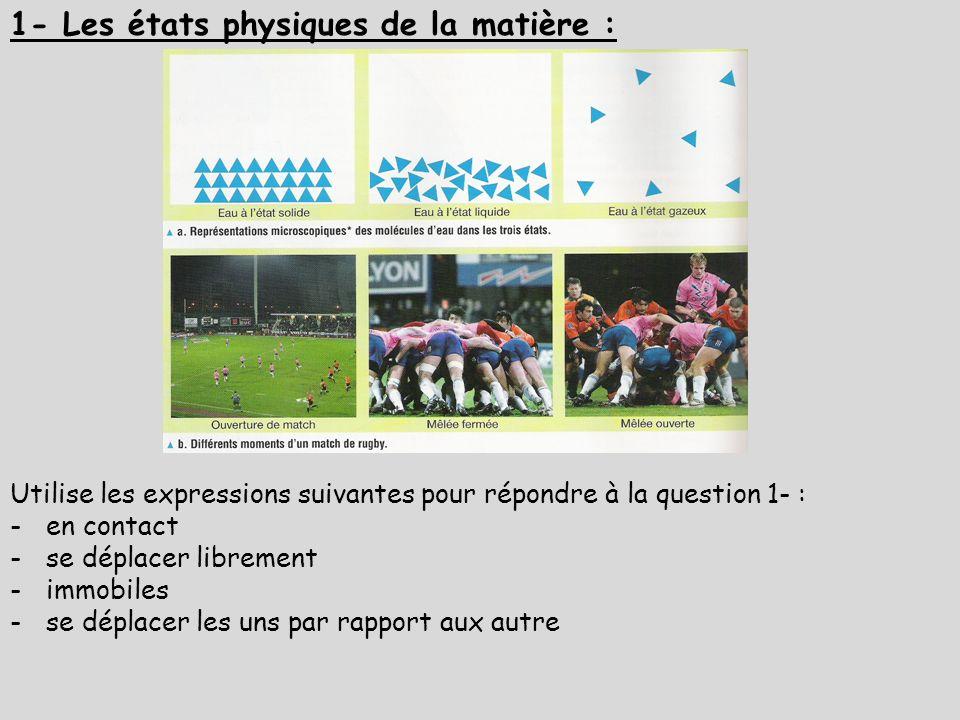 1- Les états physiques de la matière :