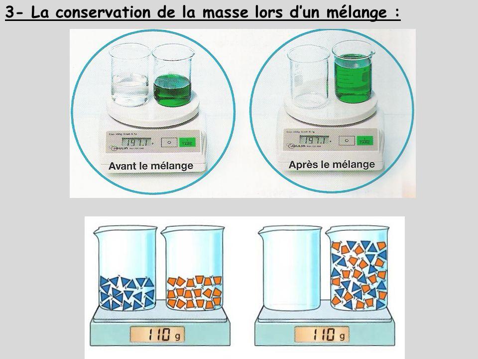 3- La conservation de la masse lors d'un mélange :