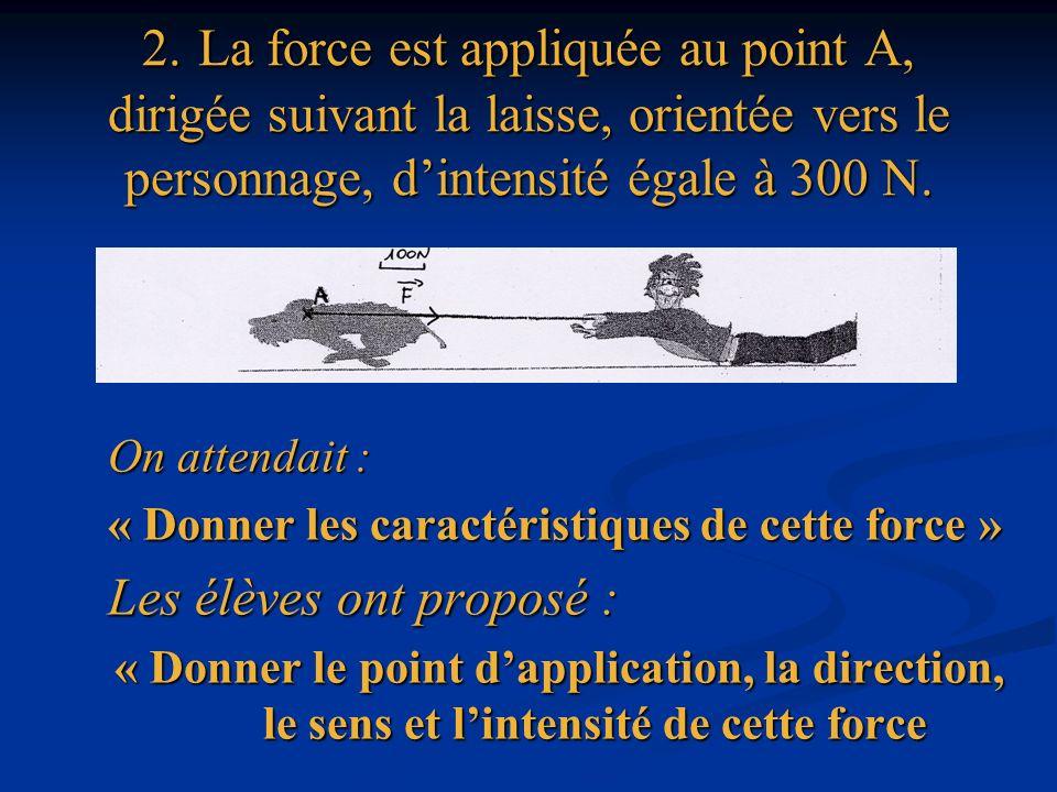 2. La force est appliquée au point A, dirigée suivant la laisse, orientée vers le personnage, d'intensité égale à 300 N.