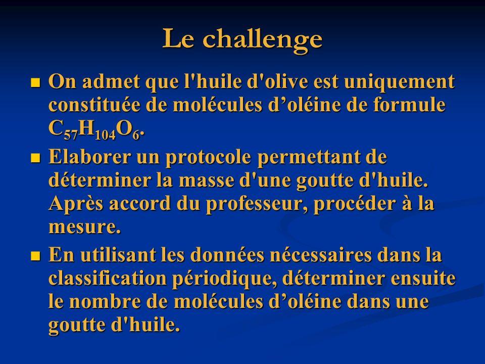 Le challenge On admet que l huile d olive est uniquement constituée de molécules d'oléine de formule C57H104O6.