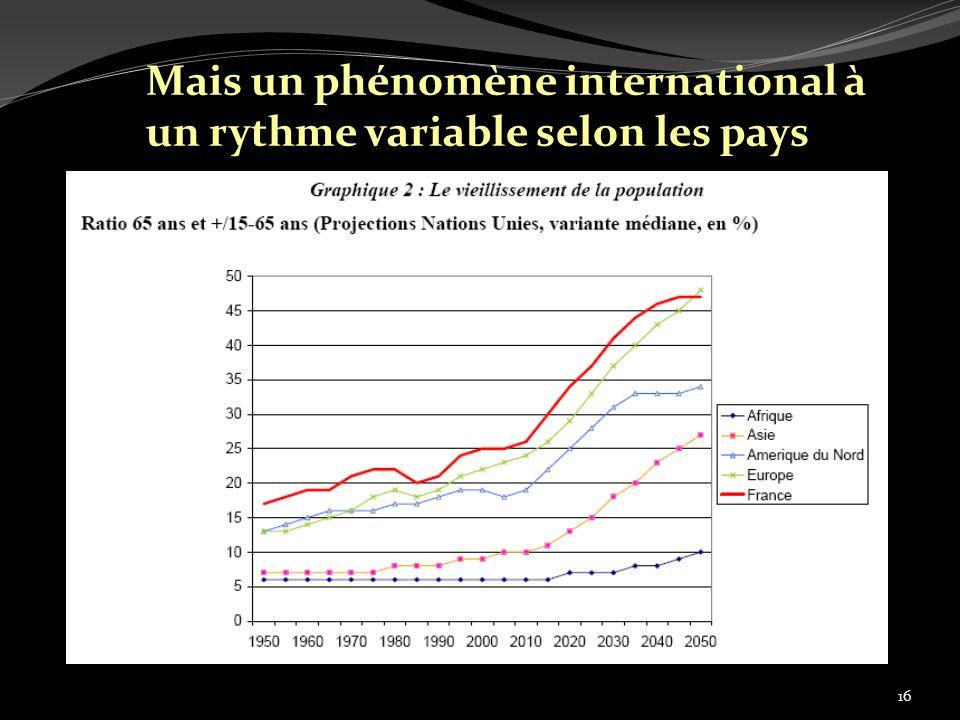 Mais un phénomène international à un rythme variable selon les pays