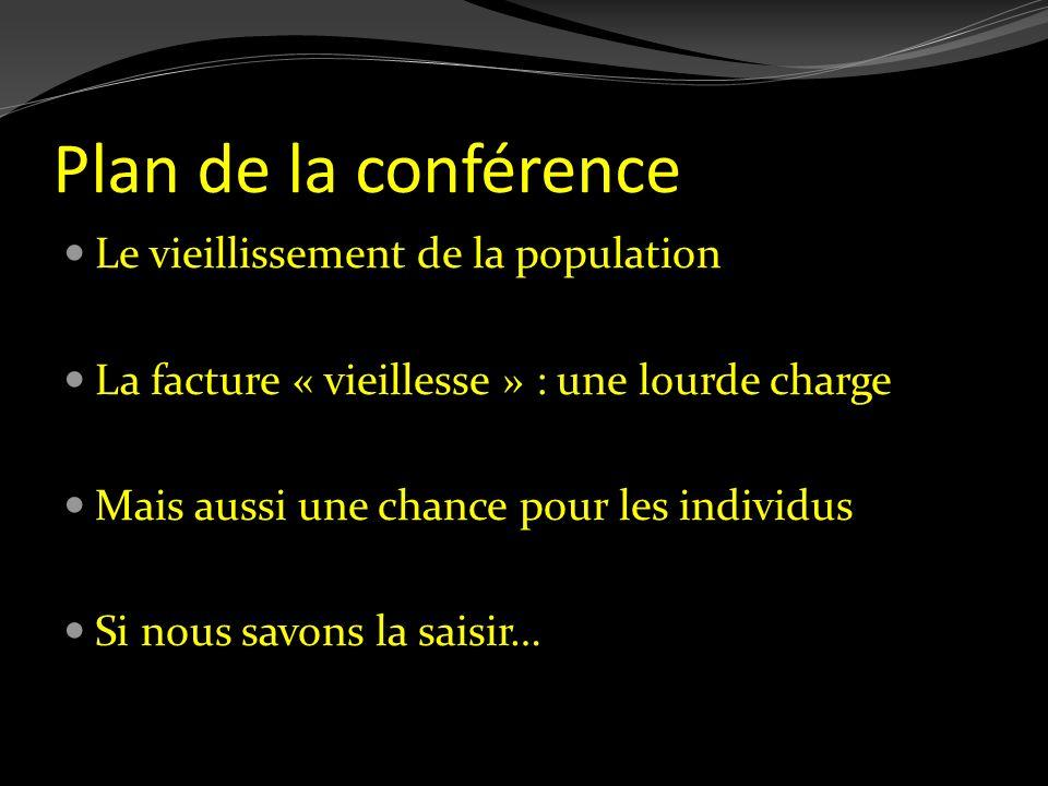 Plan de la conférence Le vieillissement de la population
