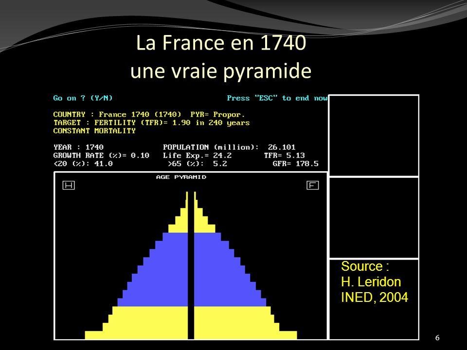La France en 1740 une vraie pyramide