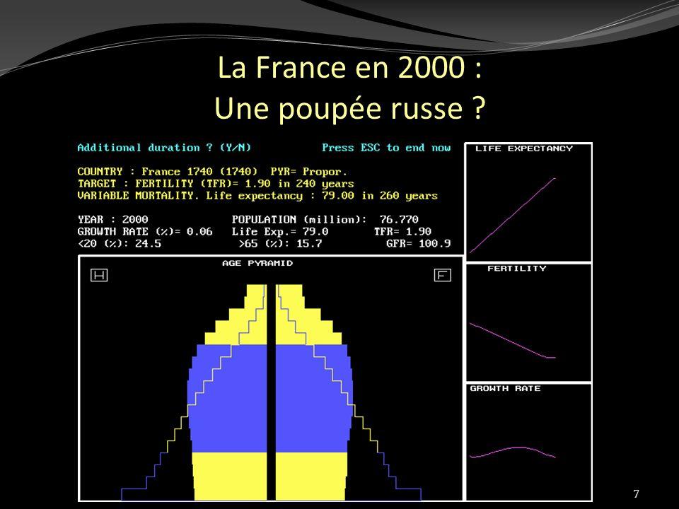 La France en 2000 : Une poupée russe