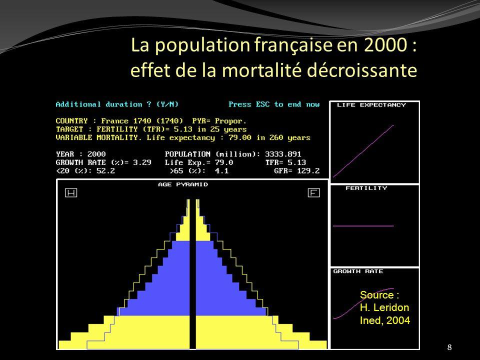 La population française en 2000 : effet de la mortalité décroissante