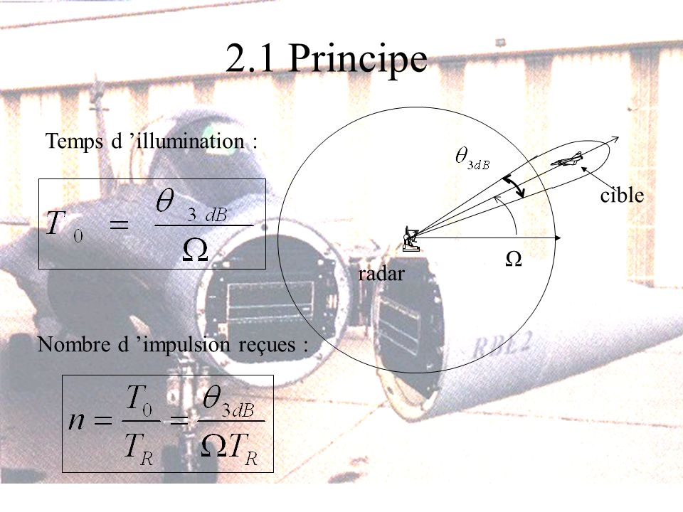 2.1 Principe Temps d 'illumination : cible Ω radar