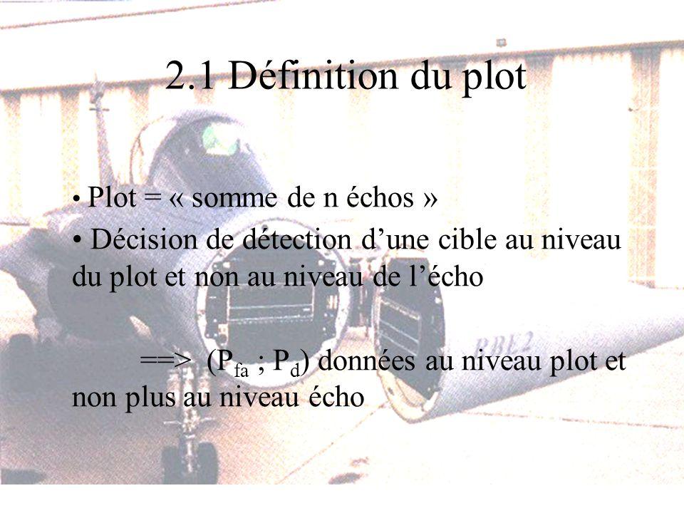 2.1 Définition du plot Plot = « somme de n échos » Décision de détection d'une cible au niveau du plot et non au niveau de l'écho.