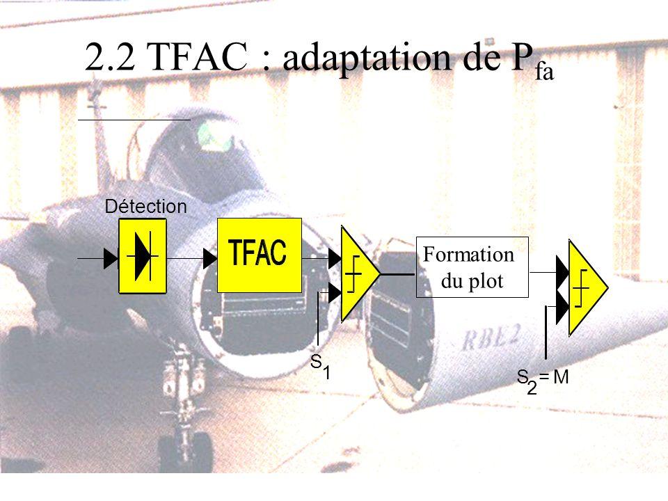 2.2 TFAC : adaptation de Pfa