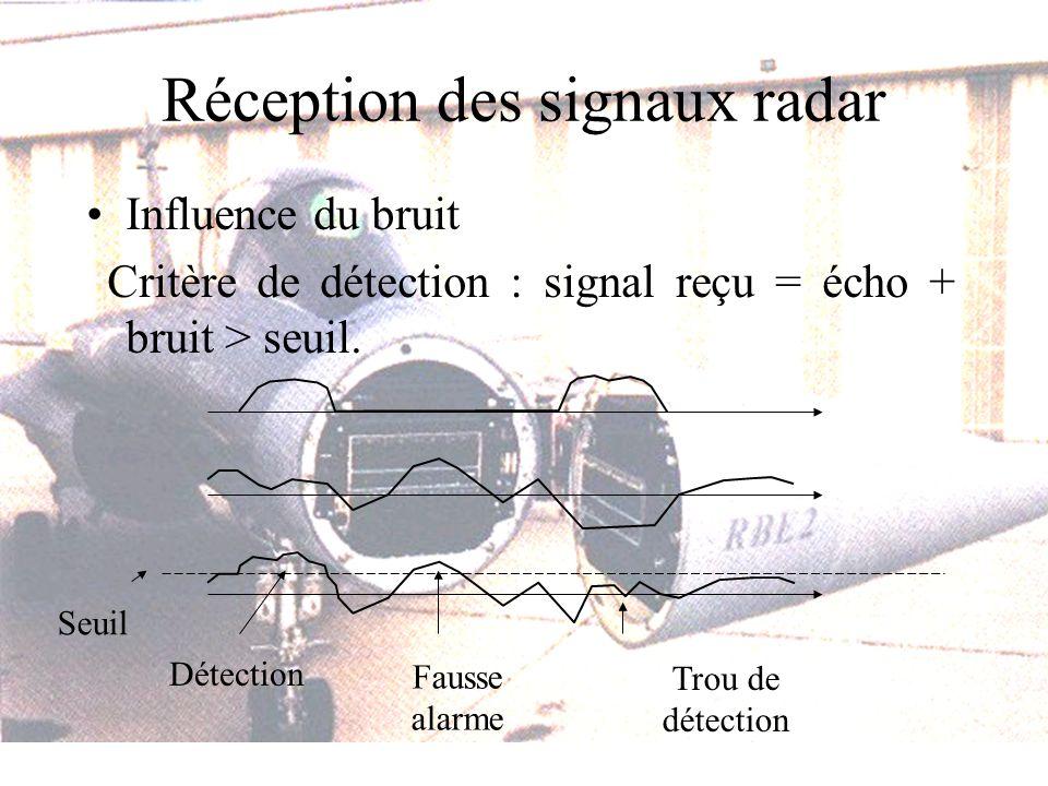 Réception des signaux radar