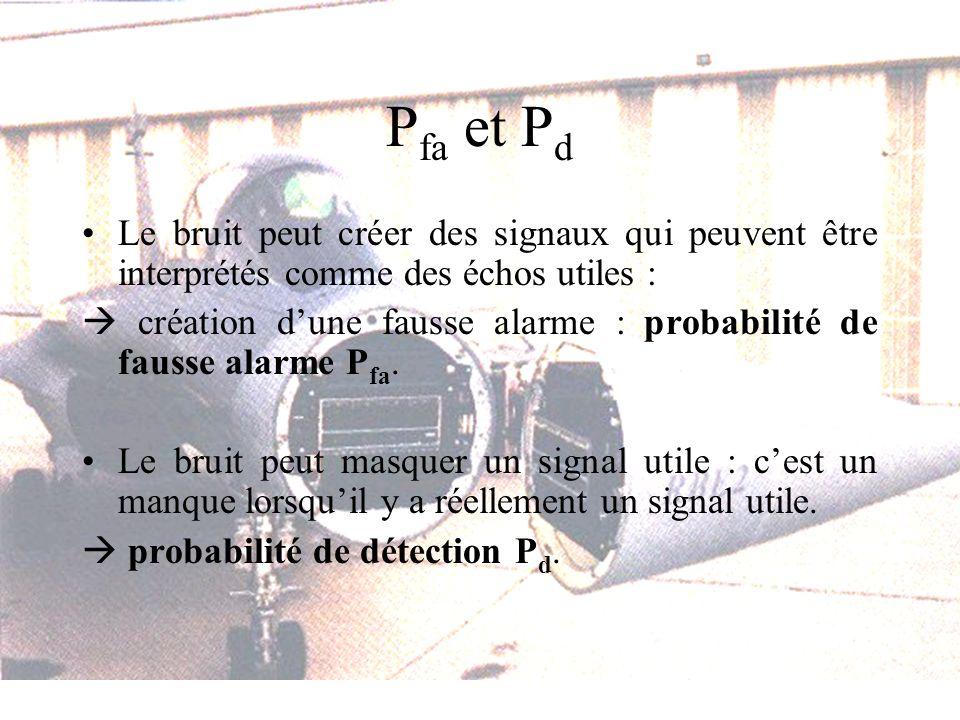Pfa et Pd Le bruit peut créer des signaux qui peuvent être interprétés comme des échos utiles :