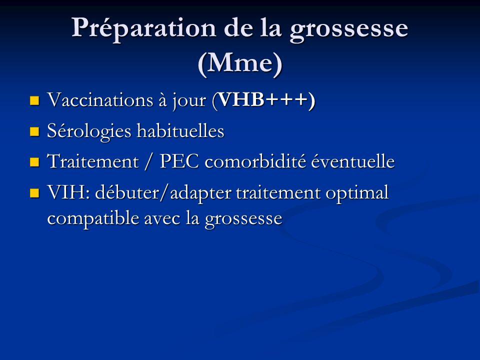 Préparation de la grossesse (Mme)