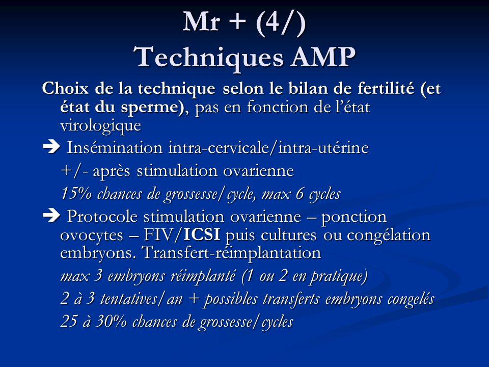 Mr + (4/) Techniques AMP Choix de la technique selon le bilan de fertilité (et état du sperme), pas en fonction de l'état virologique.