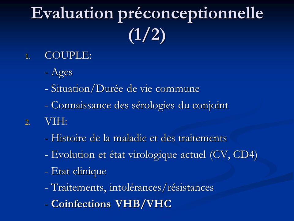 Evaluation préconceptionnelle (1/2)
