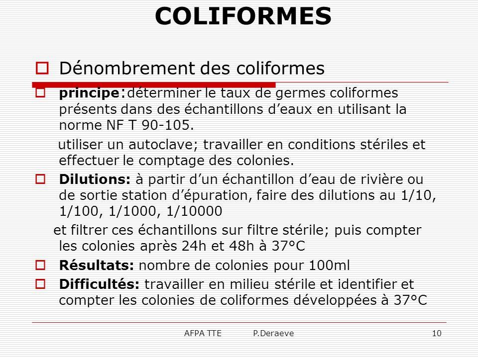 COLIFORMES Dénombrement des coliformes