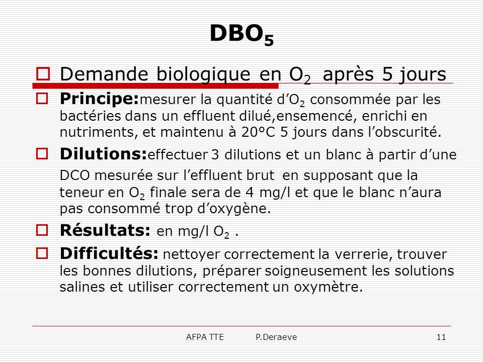 DBO5 Demande biologique en O2 après 5 jours